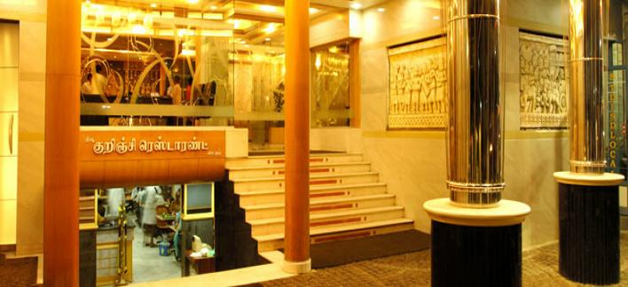 Guru Hotel Property View